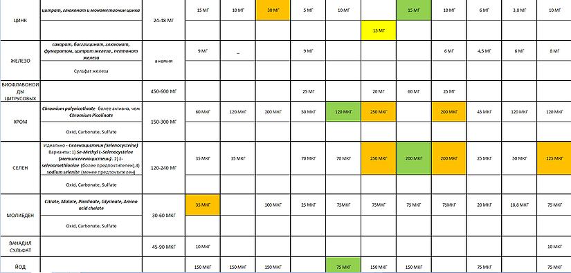 Как выбрать ВМК на iHerb4